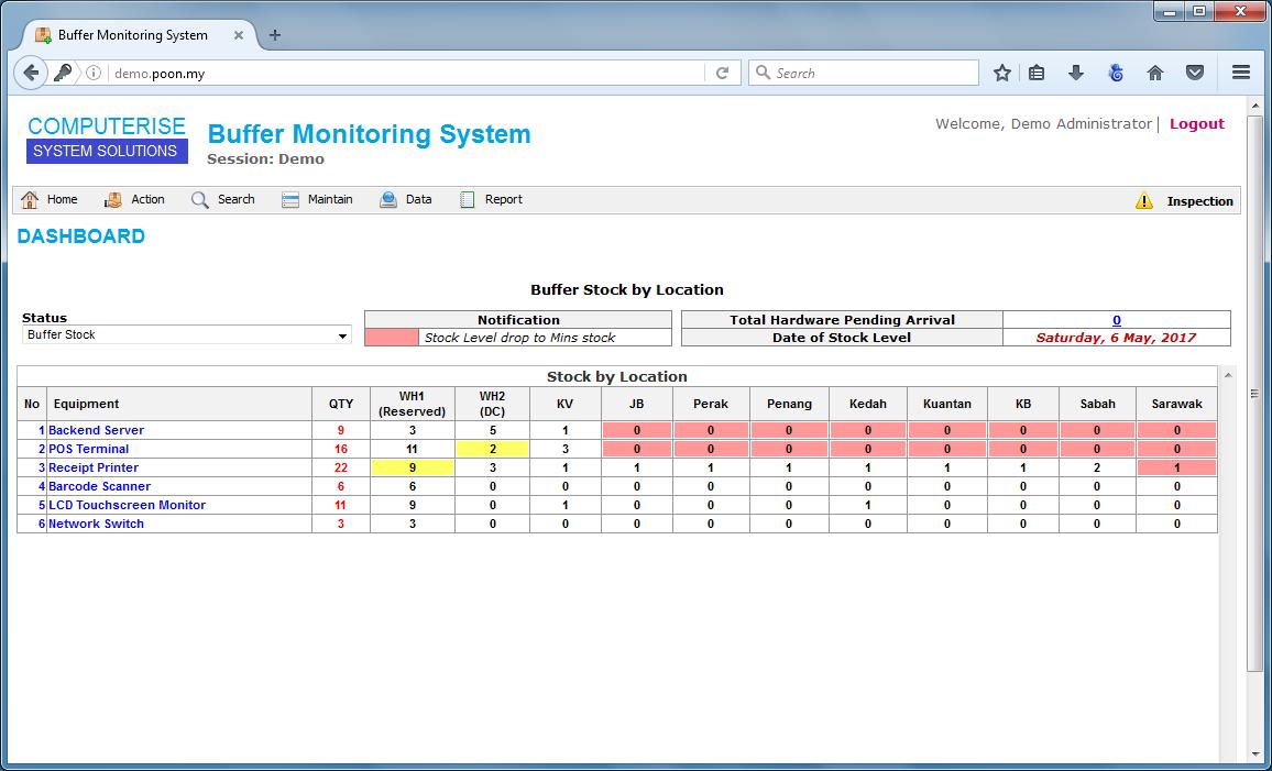 Buffer Stock Monitoring System